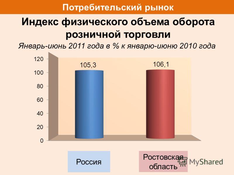 Потребительский рынок Россия Ростовская область Январь-июнь 2011 года в % к январю-июню 2010 года Индекс физического объема оборота розничной торговли