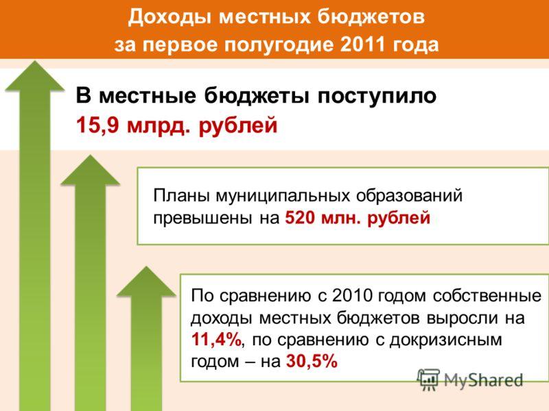 Планы муниципальных образований превышены на 520 млн. рублей Доходы местных бюджетов за первое полугодие 2011 года В местные бюджеты поступило 15,9 млрд. рублей По сравнению с 2010 годом собственные доходы местных бюджетов выросли на 11,4%, по сравне