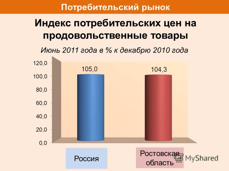 Июнь 2011 года в % к декабрю 2010 года Россия Ростовская область Индекс потребительских цен на продовольственные товары Потребительский рынок