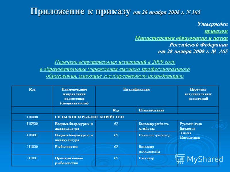 Приложение к приказу от 28 ноября 2008 г. N 365 Утвержден приказом Министерства образования и науки Российской Федерации от 28 ноября 2008 г. 365 Перечень вступительных испытаний в 2009 году в образовательные учреждения высшего профессионального обра