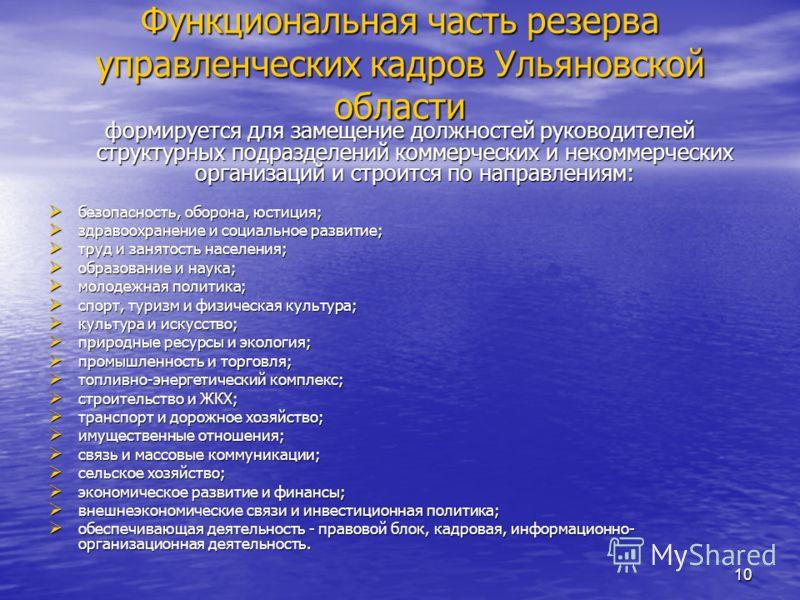 9 Целевая часть резерва управленческих кадров Ульяновской области для замещения: государственных должностей, государственных должностей, должностей государственной гражданской службы категории «руководители» должностей государственной гражданской слу