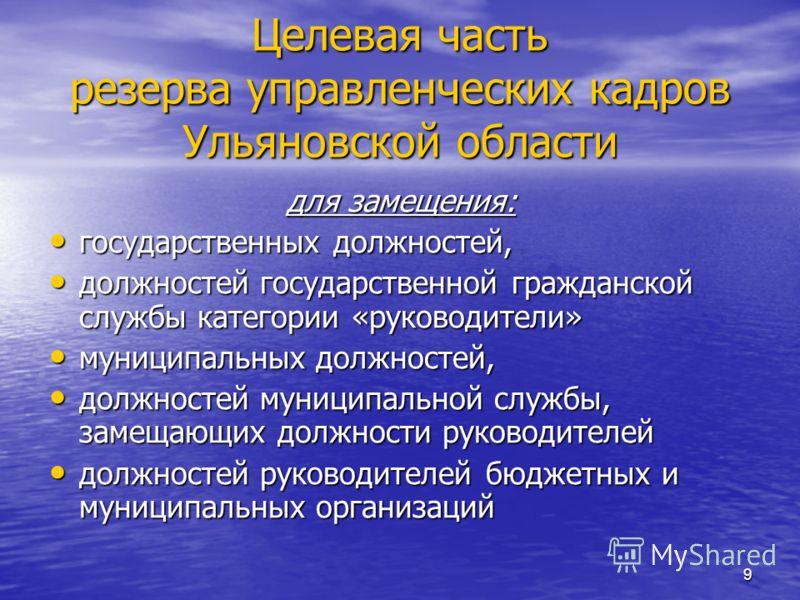 8 Структура резерва управленческих кадров Ульяновской области