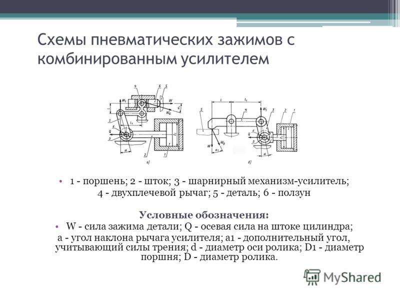 Схемы пневматических зажимов с комбинированным усилителем 1 - поршень; 2 - шток; 3 - шарнирный механизм-усилитель; 4 - двухплечевой рычаг; 5 - деталь; 6 - ползун Условные обозначения: W - сила зажима детали; Q - осевая сила на штоке цилиндра; a - уго