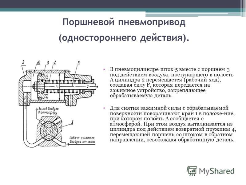 Поршневой пневмопривод (одностороннего действия). В пневмоцилиндре шток 5 вместе с поршнем 3 под действием воздуха, поступающего в полость А цилиндра 2 перемещается (рабочий ход), создавая силу Р, которая передается на зажимное устройство, закрепляющ