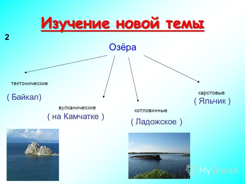 Озёра тектонические вулканические карстовые ( Байкал) ( на Камчатке ) ( Яльчик ) 2 ( Ладожское ) котловинные