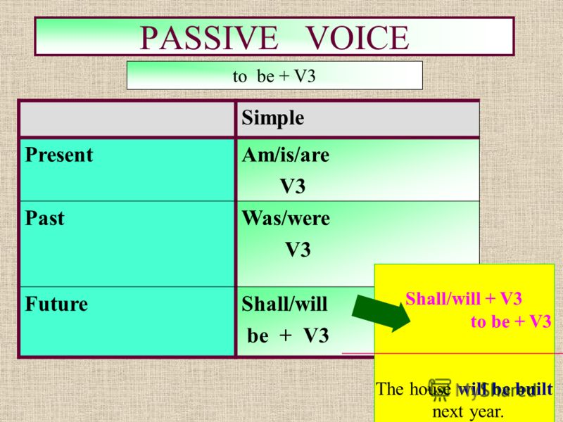 8 PASSIVE VOICE Simple PresentAm/is/are V3 PastWas/were V3 FutureShall/will be + V3 to be + V3 Shall/will + V3 to be + V3 __________________________ The house will be built next year.