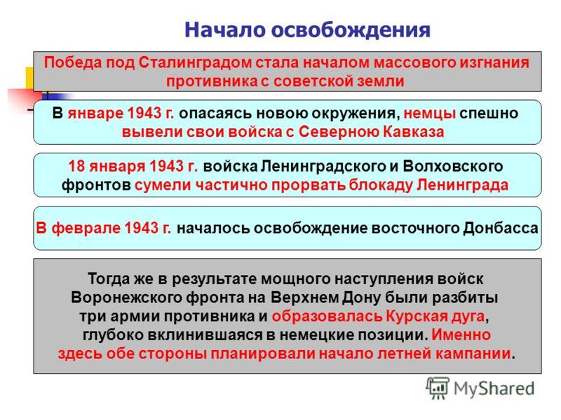 Начало освобождения Победа под Сталинградом стала началом массового изгнания противника с советской земли В январе 1943 г. опасаясь новою окружения, немцы спешно вывели свои войска с Северною Кавказа 18 января 1943 г. войска Ленинградского и Волховск