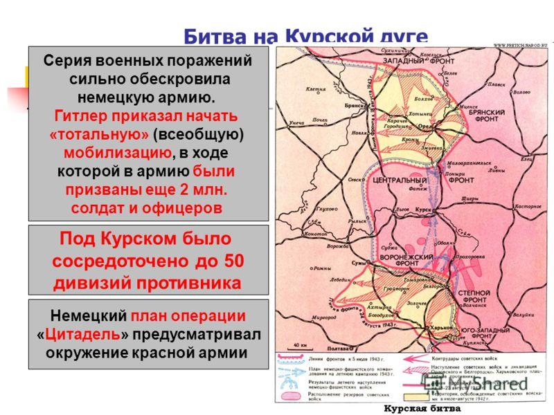 Битва на Курской дуге Серия военных поражений сильно обескровила немецкую армию. Гитлер приказал начать «тотальную» (всеобщую) мобилизацию, в ходе которой в армию были призваны еще 2 млн. солдат и офицеров Под Курском было сосредоточено до 50 дивизий