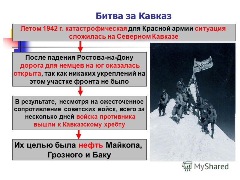 Битва за Кавказ Летом 1942 г. катастрофическая для Красной армии ситуация сложилась на Северном Кавказе После падения Ростова-на-Дону дорога для немцев на юг оказалась открыта, так как никаких укреплений на этом участке фронта не было В результате, н