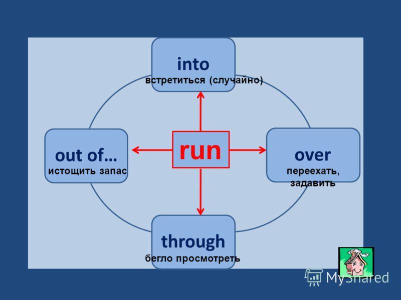 intooverthroughout of… run встретиться (случайно) переехать, задавить бегло просмотреть истощить запас