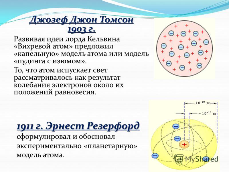 Джозеф Джон Томсон 1903 г. Развивая идеи лорда Кельвина «Вихревой атом» предложил «капельную» модель атома или модель «пудинга с изюмом». То, что атом испускает свет рассматривалось как результат колебания электронов около их положений равновесия. 19