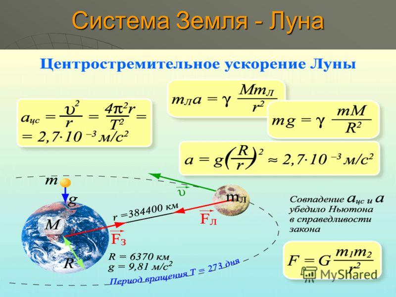 Третий закон Кеплера. И. Кеплер в начале 17 века обнаружил, что в движении планет существуют общие общие закономерности. Отношение для всех планет Солнечной системы одно и тоже. R – радиус орбиты планеты R – радиус орбиты планеты T – период планеты T