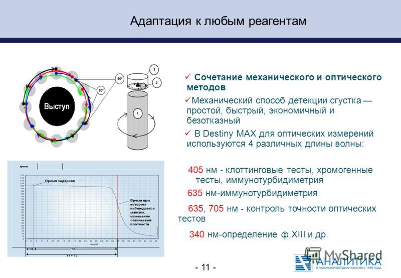 - 11 - Адаптация к любым реагентам Сочетание механического и оптического методов Механический способ детекции сгустка простой, быстрый, экономичный и безотказный В Destiny MAX для оптических измерений используются 4 различных длины волны: 405 нм - кл