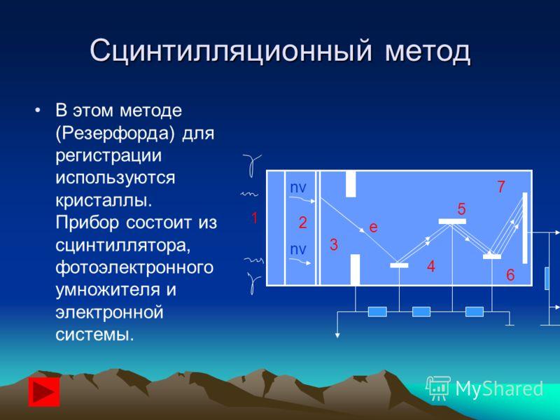 Сцинтилляционный метод В этом методе (Резерфорда) для регистрации используются кристаллы. Прибор состоит из сцинтиллятора, фотоэлектронного умножителя и электронной системы. 1 nv 2 3 e 4 5 6 7