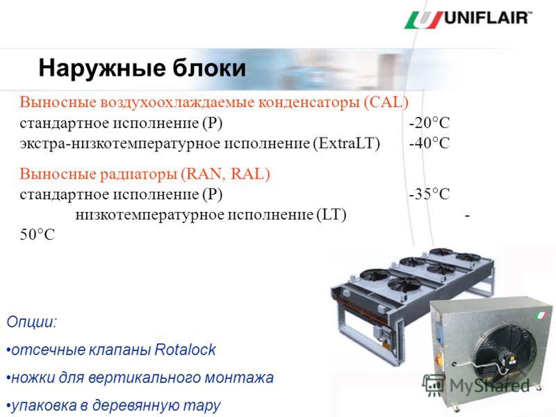 Тип контроллера - mP/UG30 T °C rH %