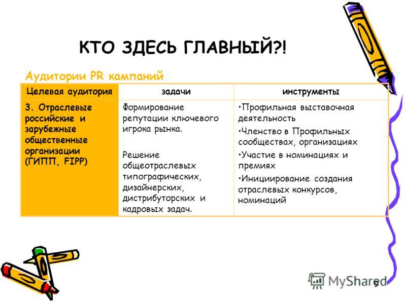 9 Целевая аудиториязадачиинструменты 3. Отраслевые российские и зарубежные общественные организации (ГИПП, FIPP) Формирование репутации ключевого игрока рынка. Решение общеотраслевых типографических, дизайнерских, дистрибуторских и кадровых задач. Пр