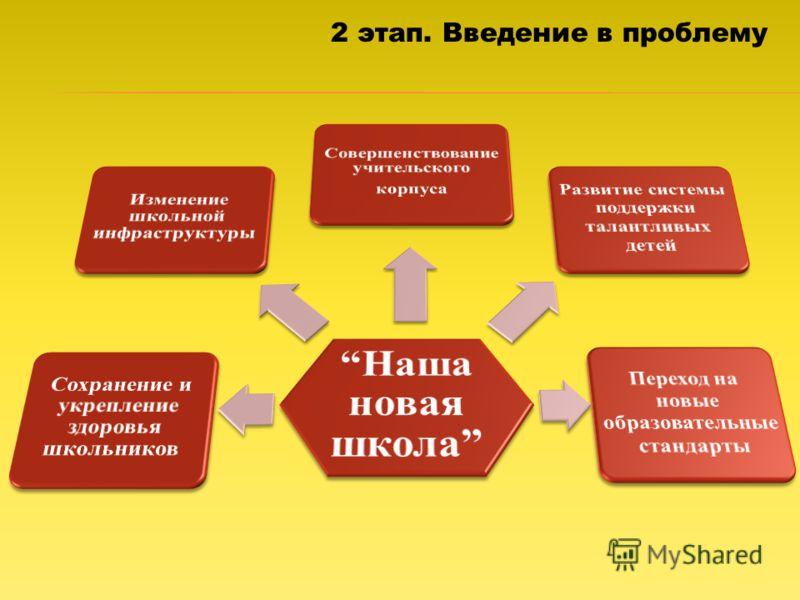 2 этап. Введение в проблему