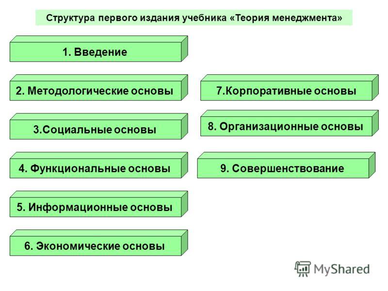 Структура первого издания учебника «Теория менеджмента» 1. Введение 2. Методологические основы 3.Социальные основы 4. Функциональные основы 5. Информационные основы 6. Экономические основы 7.Корпоративные основы 8. Организационные основы 9. Совершенс