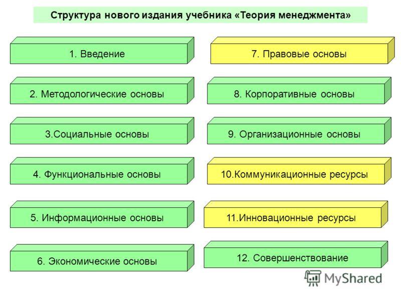 Структура нового издания учебника «Теория менеджмента» 8. Корпоративные основы 9. Организационные основы 10.Коммуникационные ресурсы 11.Инновационные ресурсы 12. Совершенствование 7. Правовые основы 1. Введение 2. Методологические основы 3.Социальные