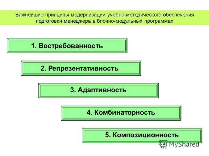 Важнейшие принципы модернизации учебно-методического обеспечения подготовки менеджера в блочно-модульных программах 1. Востребованность 2. Репрезентативность 3. Адаптивность 4. Комбинаторность 5. Композиционность