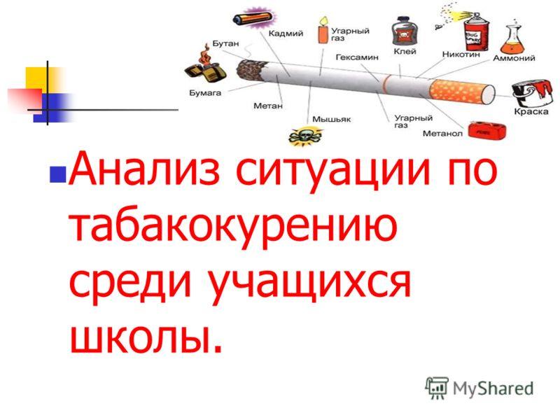 Анализ ситуации по табакокурению среди учащихся школы.