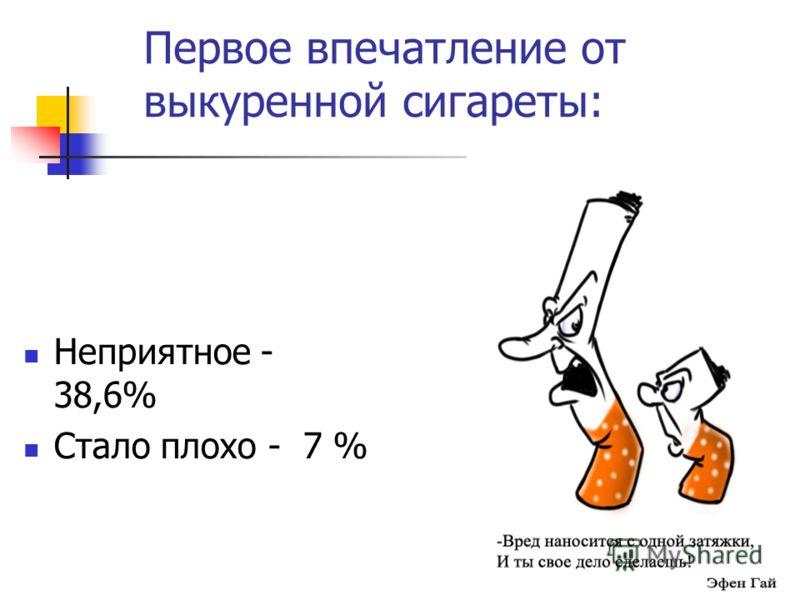 Первое впечатление от выкуренной сигареты: Неприятное - 38,6% Стало плохо - 7 %