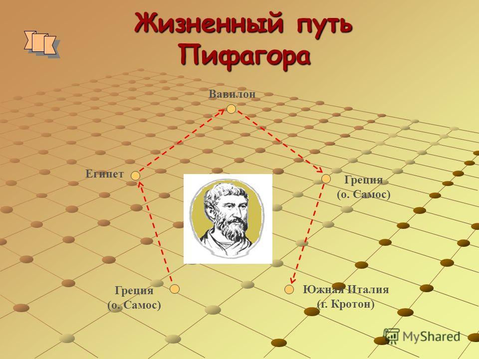Родина ученого о. Самос (Греция)