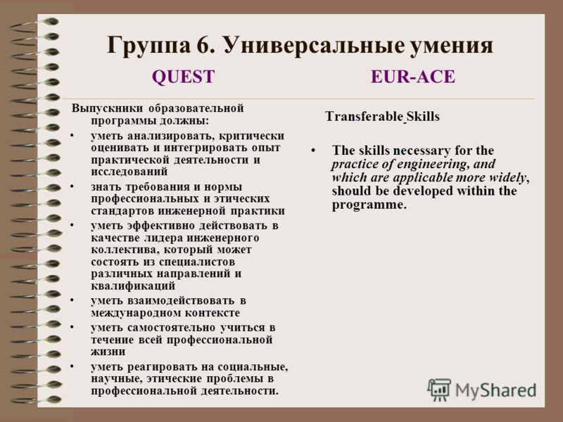Группа 6. Универсальные умения QUESTEUR-ACE Выпускники образовательной программы должны: уметь анализировать, критически оценивать и интегрировать опыт практической деятельности и исследований знать требования и нормы профессиональных и этических ста