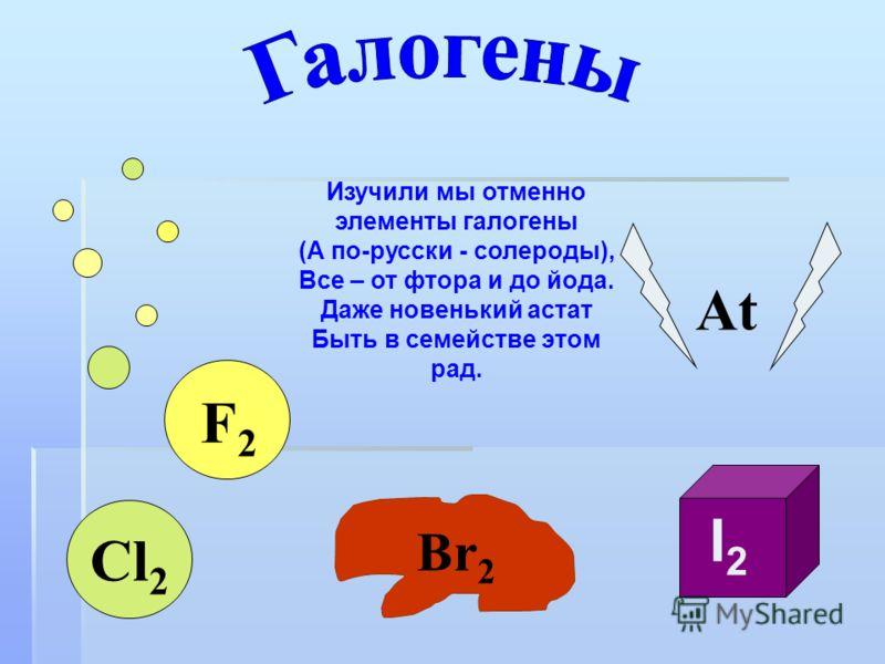 Cl 2 Br 2 F2F2 I2I2 At Изучили мы отменно элементы галогены (А по-русски - солероды), Все – от фтора и до йода. Даже новенький астат Быть в семействе этом рад.