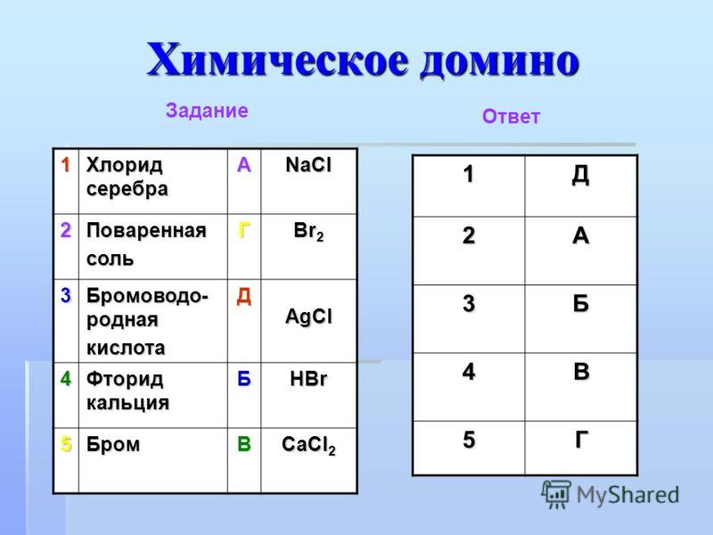 Химическое домино 1 Хлорид серебра АNaCl 2ПовареннаясольГ Br 2 3 Бромоводо- родная кислотаДAgCl 4 Фторид кальция БHBr 5БромВ CaCl 2 1Д2А 3Б 4В 5Г Задание Ответ