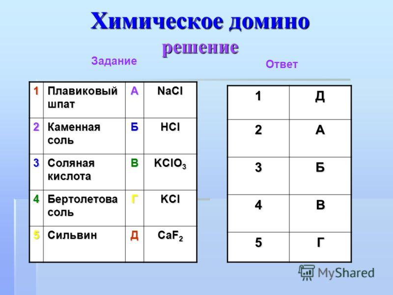 Химическое домино решение 1 Плавиковый шпат АNaCl 2 Каменная соль БHCl 3 Соляная кислота В KClO 3 4 Бертолетова соль ГKCl 5СильвинД CaF 2 1Д2А 3Б 4В 5Г Задание Ответ