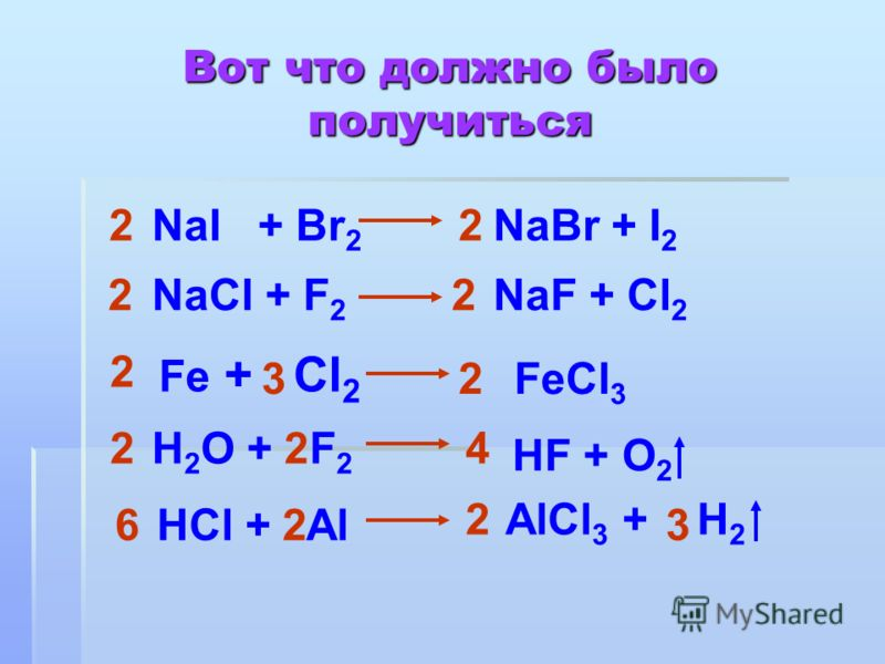 Вот что должно было получиться NaI + Br 2 NaBr + I 2 22 NaCl + F 2 2NaF + Cl 2 2 Fe + Cl 2 2 3FeCl 3 2 H 2 O + F 2 HF + O 2 422 HCl + Al AlCl 3 + H 2 2 362