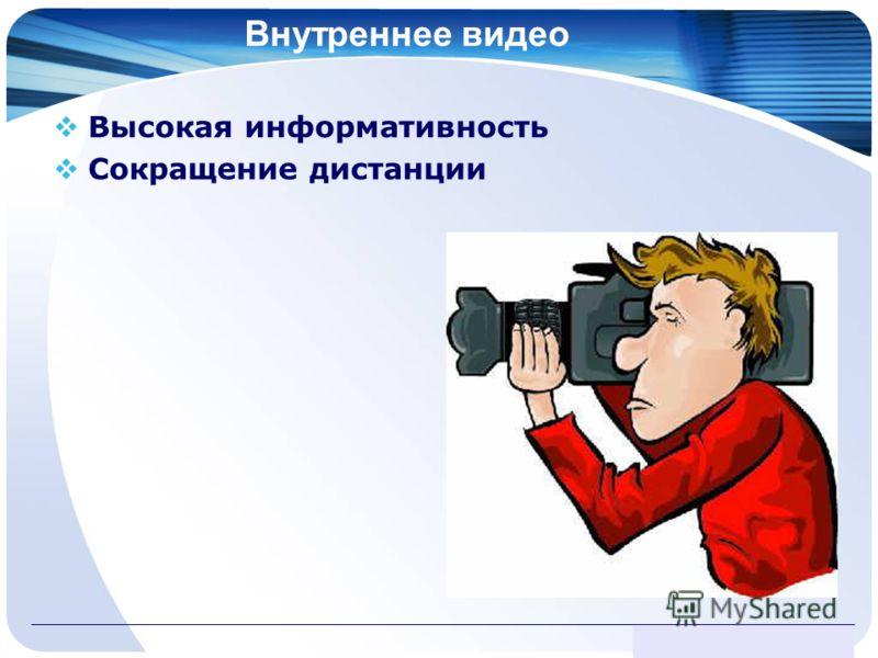 www.themegallery.com Внутреннее видео Высокая информативность Сокращение дистанции
