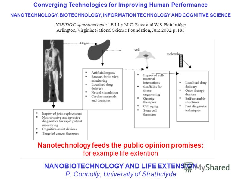 NANOBIOTECHNOLOGY AND LIFE EXTENSION P. Connolly, University of Strathclyde Converging Technologies for Improving Human Performance NANOTECHNOLOGY, BIOTECHNOLOGY, INFORMATION TECHNOLOGY AND COGNITIVE SCIENCE NSF/DOC-sponsored report. Ed. by M.C. Roco