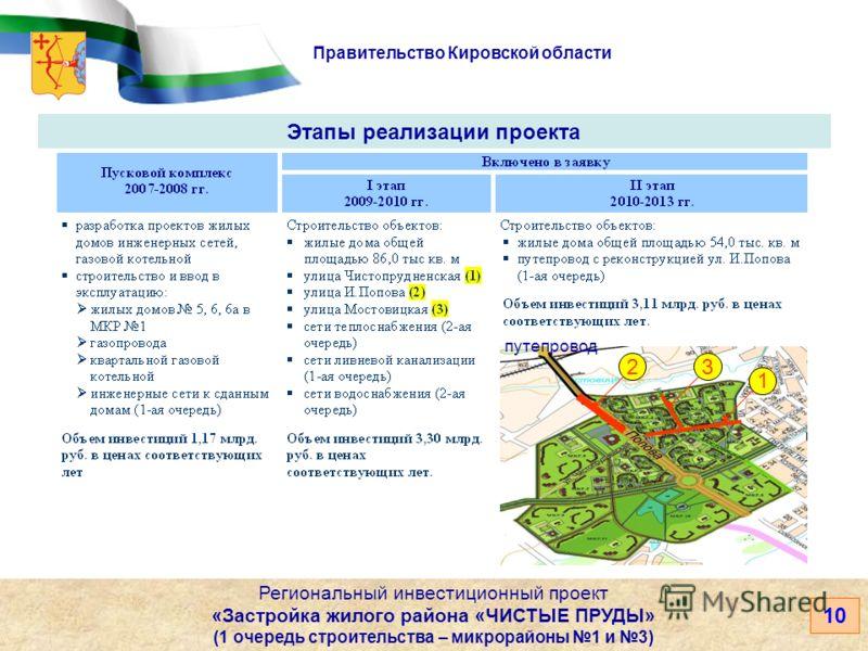Правительство Кировской области 10 Региональный инвестиционный проект «Застройка жилого района «ЧИСТЫЕ ПРУДЫ» (1 очередь строительства – микрорайоны 1 и 3) Этапы реализации проекта путепровод 1 32