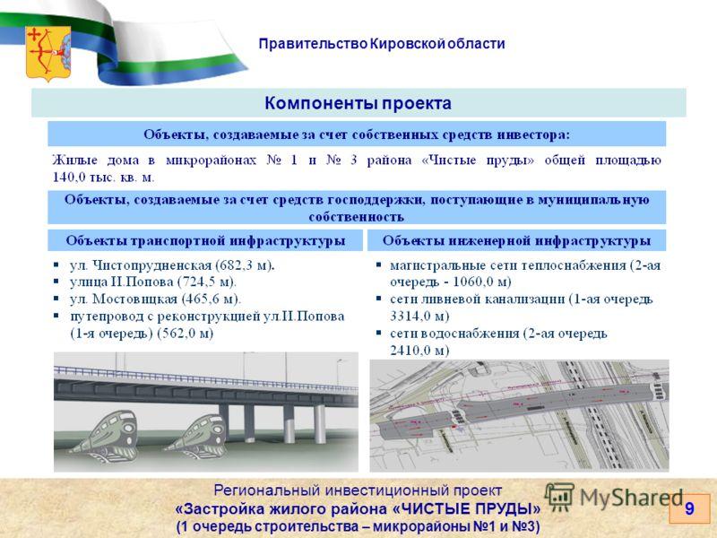 Правительство Кировской области 9 Региональный инвестиционный проект «Застройка жилого района «ЧИСТЫЕ ПРУДЫ» (1 очередь строительства – микрорайоны 1 и 3) Компоненты проекта