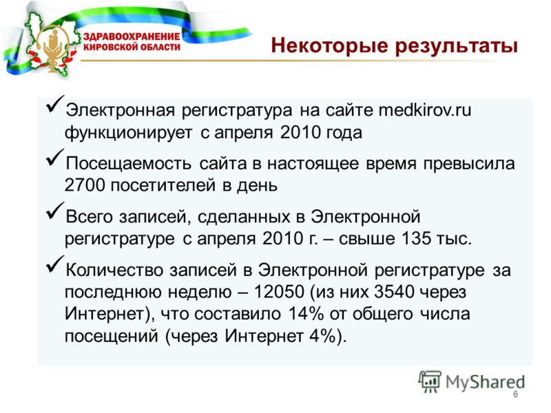 Некоторые результаты 6 Электронная регистратура на сайте medkirov.ru функционирует с апреля 2010 года Посещаемость сайта в настоящее время превысила 2700 посетителей в день Всего записей, сделанных в Электронной регистратуре с апреля 2010 г. – свыше