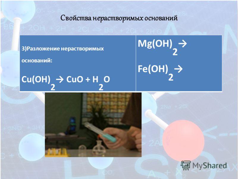 Свойства нерастворимых оснований 3)Разложение нерастворимых оснований: Cu(OH) 2 CuO + H 2 O Mg(OH) 2 Fe(OH) 2