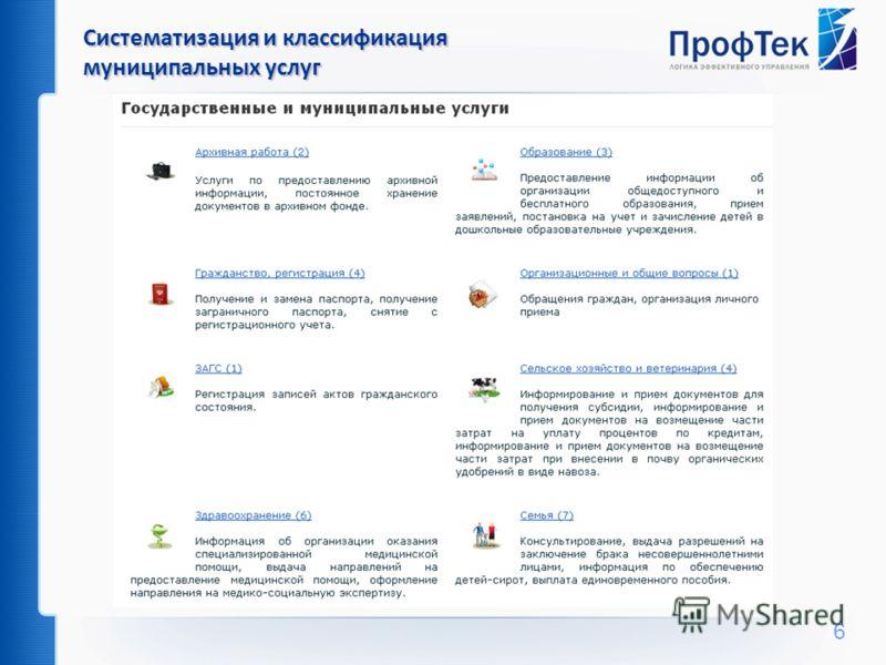 Систематизация и классификация муниципальных услуг Систематизация и классификация муниципальных услуг 6