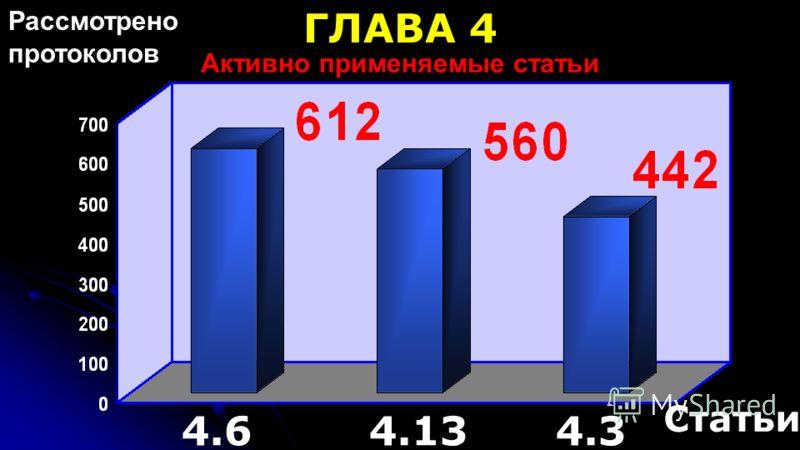 ГЛАВА 4 4.6 4.13 4.3 Статьи Активно применяемые статьи Рассмотрено протоколов