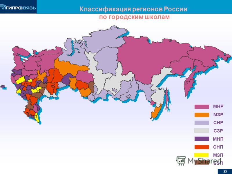 23 Классификация регионов России по городским школам МНР МЗР СНР СЗР МНП СНП МЗП СЗП