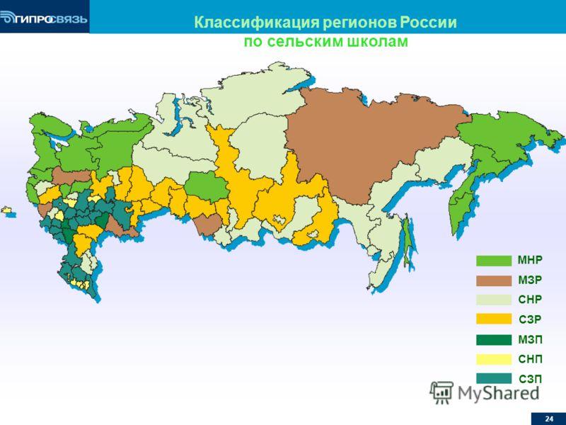 24 Классификация регионов России по сельским школам МНР МЗР СНР СЗР МЗП СНП СЗП