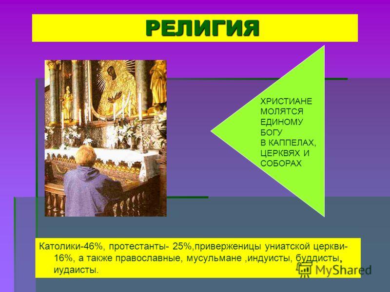 РЕЛИГИЯ, Католики-46%, протестанты- 25%,приверженицы униатской церкви- 16%, а также православные, мусульмане,индуисты, буддисты, иудаисты. ХРИСТИАНЕ МОЛЯТСЯ ЕДИНОМУ БОГУ В КАППЕЛАХ, ЦЕРКВЯХ И СОБОРАХ