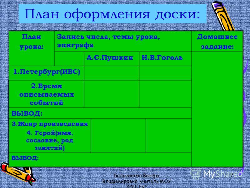 Бальчинова Венера Владимировна, учитель МОУ СОШ