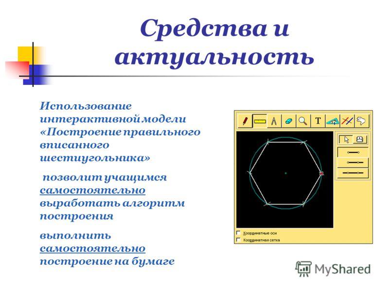Средства и актуальность Использование интерактивной модели «Построение правильного вписанного шестиугольника» позволит учащимся самостоятельно выработать алгоритм построения выполнить самостоятельно построение на бумаге