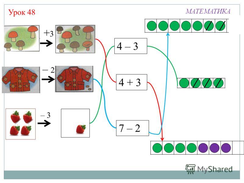 4 + 3 +3+3 – 2 – 3 4 – 3 7 – 2 Урок 48 МАТЕМАТИКА