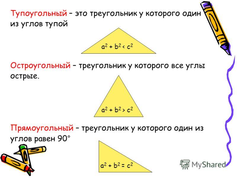 Тупоугольный – это треугольник у которого один из углов тупой Остроугольный – треугольник у которого все углы острые. Прямоугольный – треугольник у которого один из углов равен 90° a 2 + b 2 < c 2 a 2 + b 2 > c 2 a 2 + b 2 = c 2