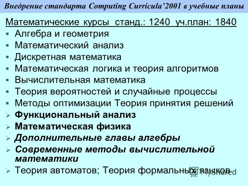 Внедрение стандарта Computing Curricula2001 в учебные планы Математические курсы станд.: 1240 уч.план: 1840 Алгебра и геометрия Математический анализ Дискретная математика Математическая логика и теория алгоритмов Вычислительная математика Теория вер