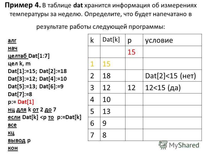 Пример 4. В таблице dat хранится информация об измерениях температуры за неделю. Определите, что будет напечатано в результате работы следующей программы: алг нач целтаб Dat[1:7] цел k, m Dat[1]:=15; Dat[2]:=18 Dat[3]:=12; Dat[4]:=10 Dat[5]:=13; Dat[