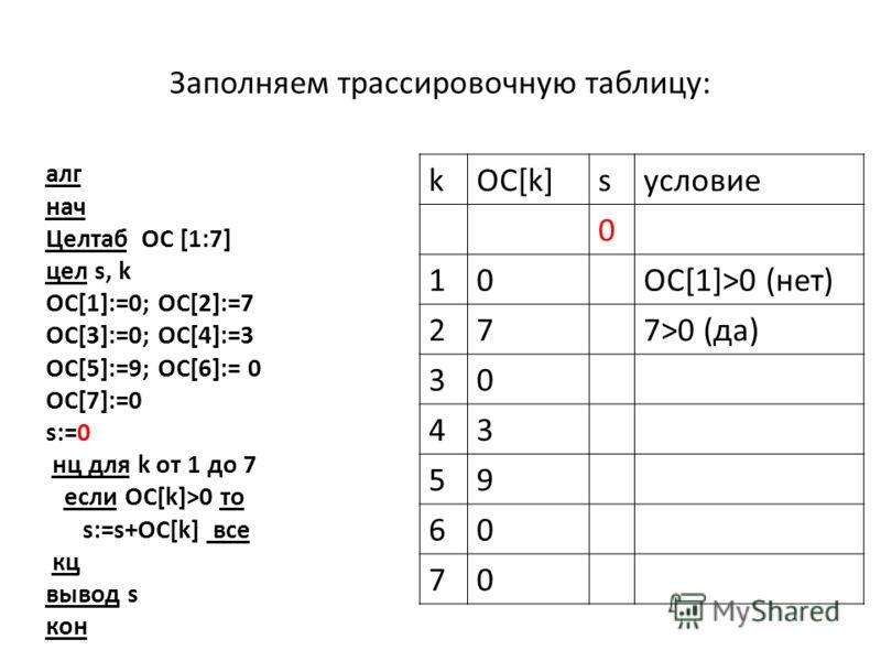 Заполняем трассировочную таблицу: алг нач Целтаб ОC [1:7] цел s, k OC[1]:=0; OC[2]:=7 OC[3]:=0; OC[4]:=3 OC[5]:=9; OC[6]:= 0 OC[7]:=0 s:=0 нц для k от 1 до 7 если ОС[k]>0 то s:=s+ОС[k] все кц вывод s кон kOC[k]sусловие 0 10ОС[1]>0 (нет) 277>0 (да) 30